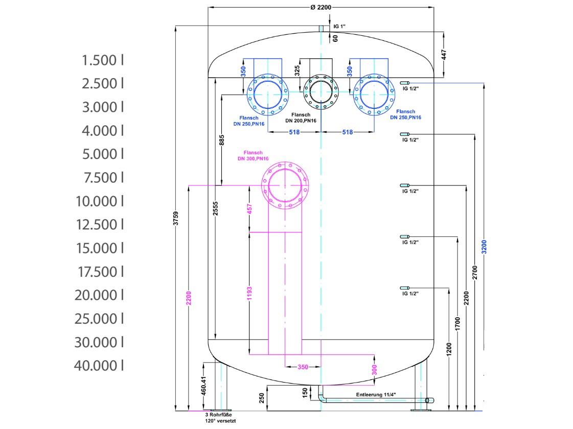 energie-speichertechnik-1-sonderpufferspeicher-hersteller