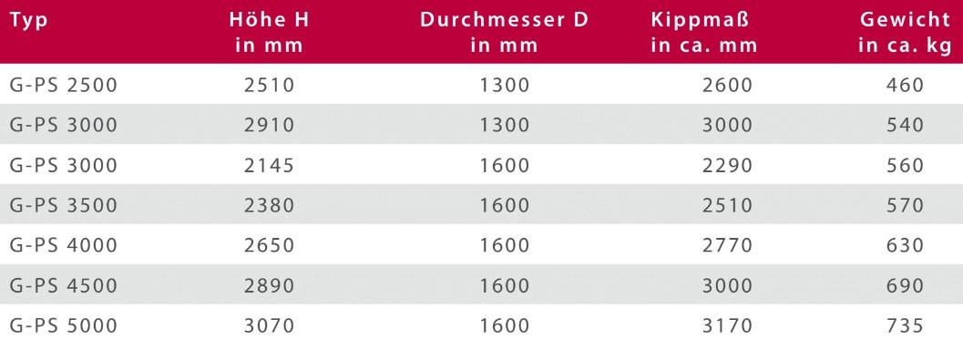 energie-speichertechnik-heizungspufferspeicher-2500-3000-4000-5000-liter