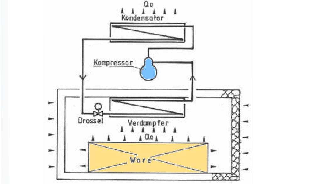 wärmerückgewinnung-funktionsprinzip-anlagen-wirkungsweise