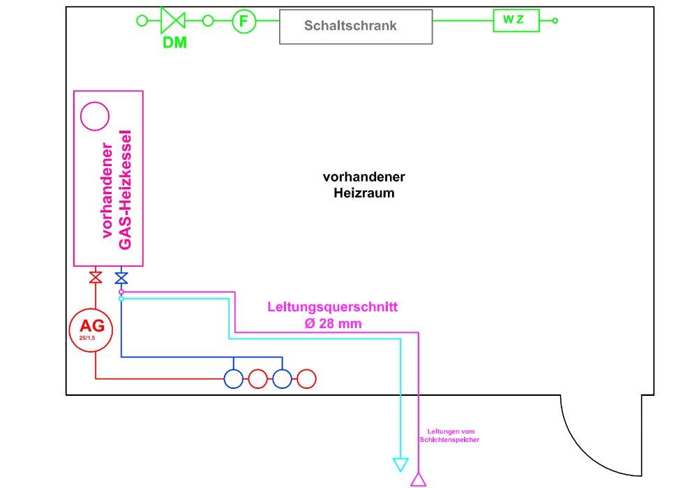 wärmerückgewinnung-muster-einbindungsschema-heizkessel-schaltschrank