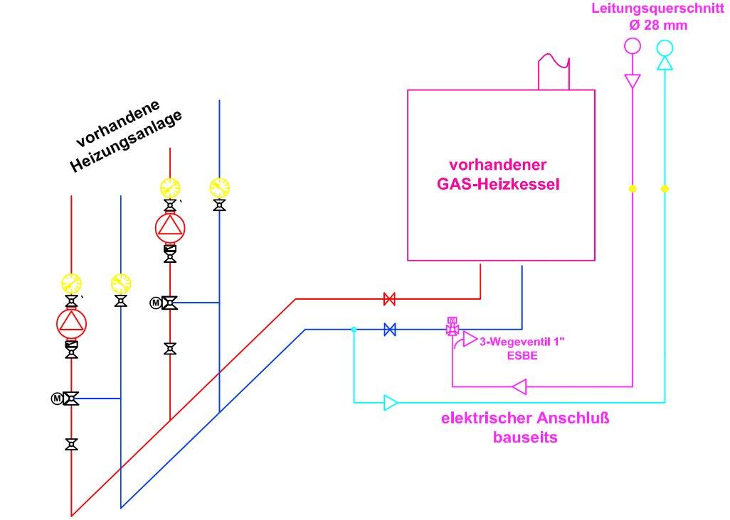 wärmerückgewinnung-muster-einbindungsschema-heizkessel