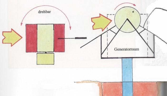 wez-windkraftanlage-einfamilienhaus-ohne-dachstuhl-vertikalschnitt