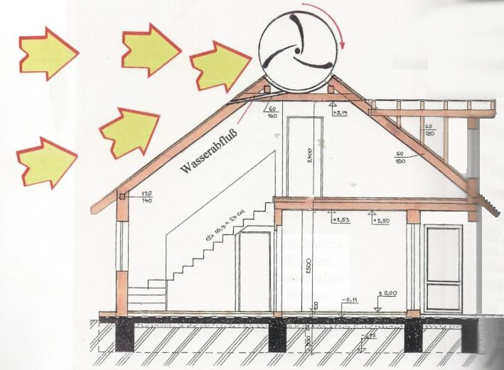 wez-windkraftanlage-einfamilienhaus-vertikalschnitt